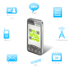 , How to get traffic in Mobile Mobile, Traffic