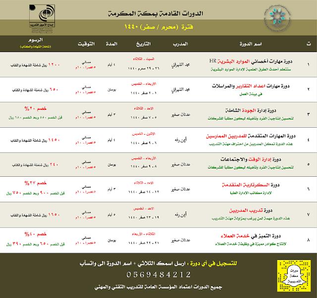 جدول الدورات التدريبية القادمة بمكة فترة (محرم/صفر) 1440 (تحديث مستمر)