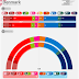 DENMARK <br/>Voxmeter poll | October 2017 (3)