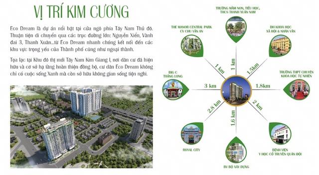Kết nối tiện ích lân cận của Eco Dream