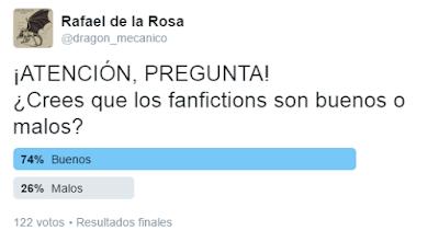 Encuesta sobre los Fanfiction: 74%a favor, 26% en contra