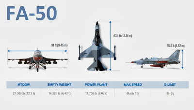 Ph To Buy 12 Fa 50 Fighter Jets From S Korea Specs And