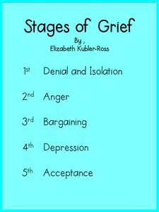 Kubler-Ross Model  Stages of Grief