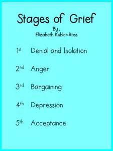 Kubler-Ross Model  Stages of Grief