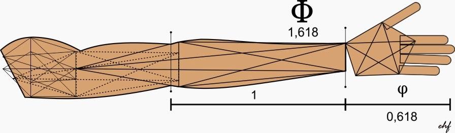 Pentagonometria