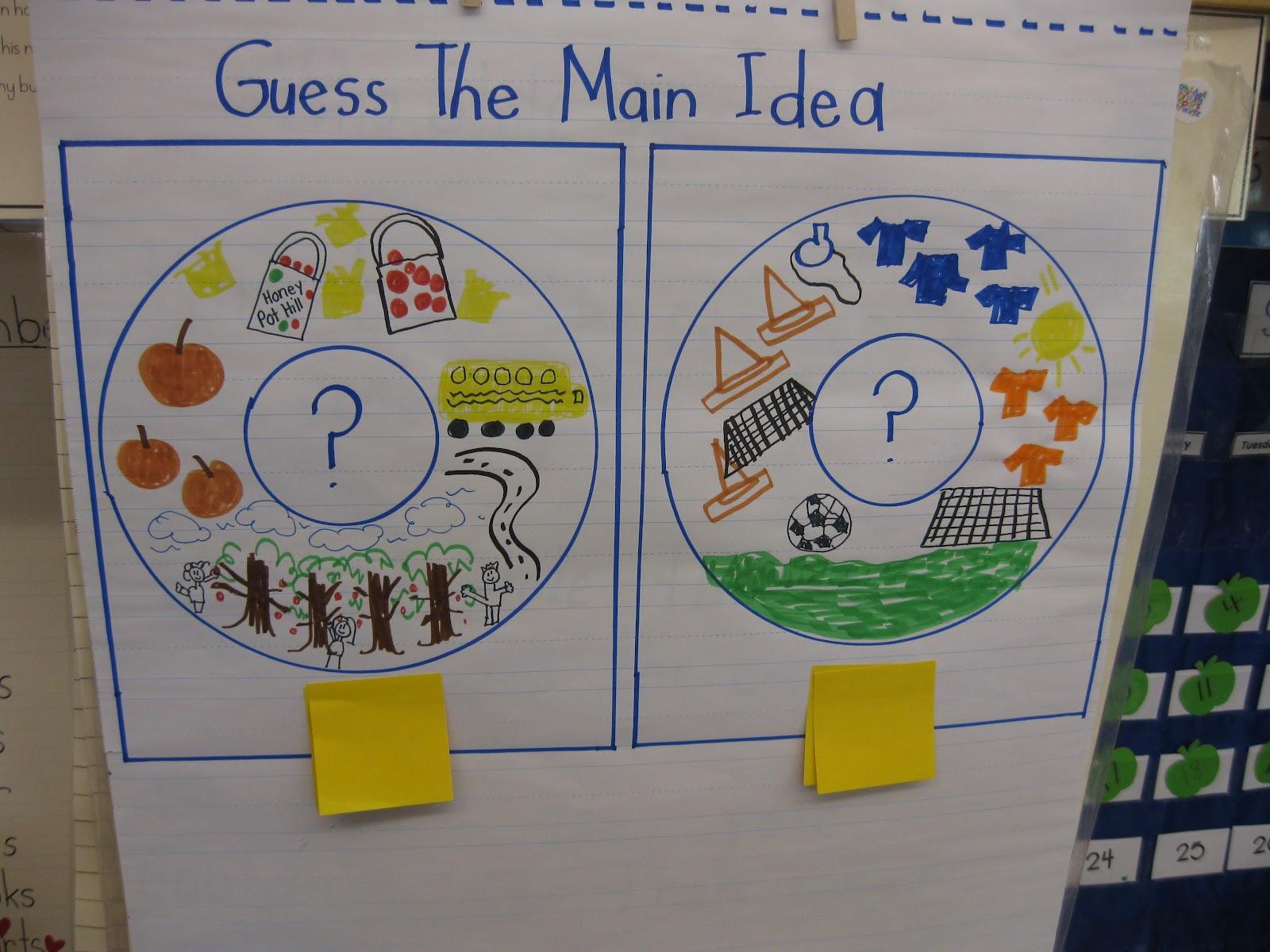 Joyful Learning In Kc Writing Workshop Main Idea