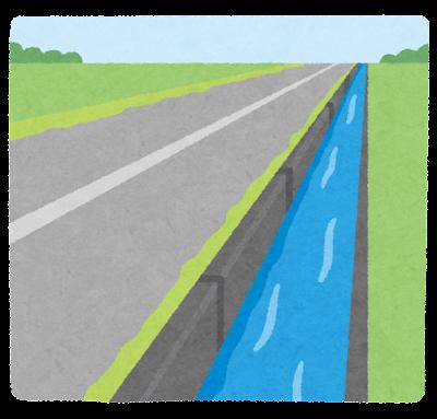 用水路のイラスト