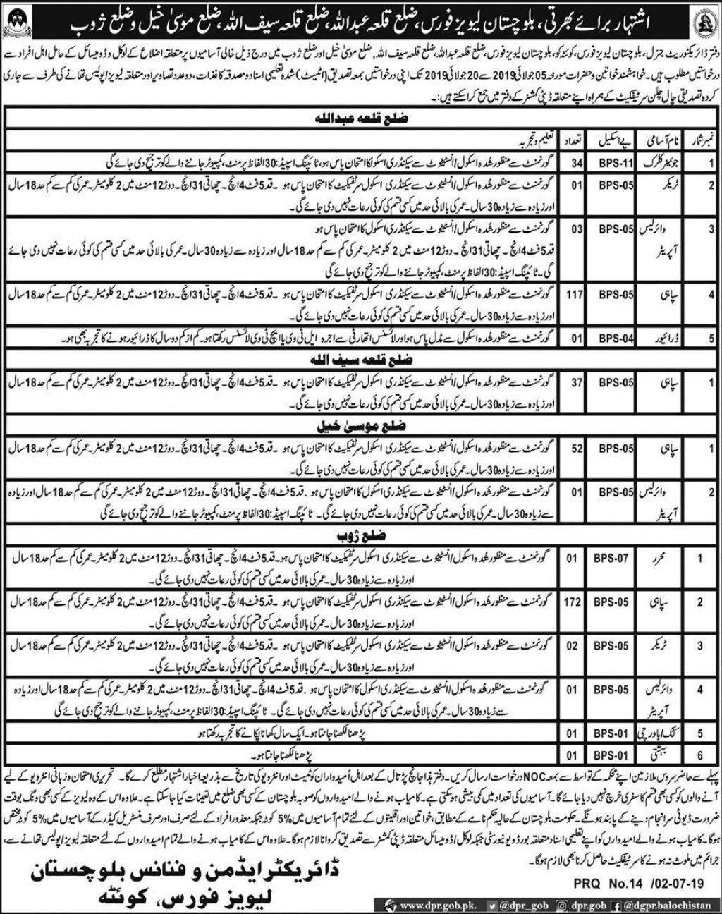 Balochistan Levies Force Jobs 2019