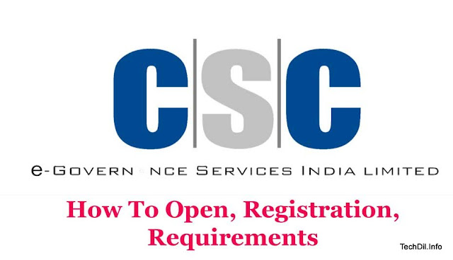 How To Open, Registration, Requirements