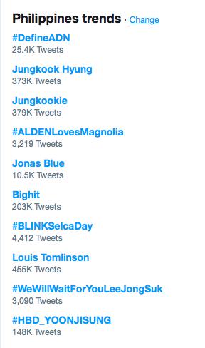 Ulang Tahun Yoon Ji Sung Jadi Trending Topic di 6 Negara