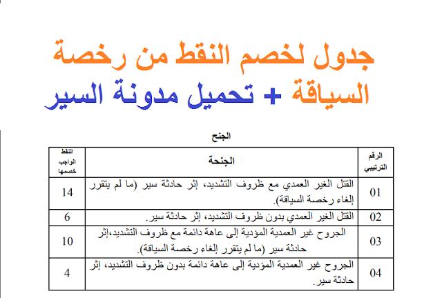 جدول لخصم النقط من رخصة السياقة + تحميل مدونة السير