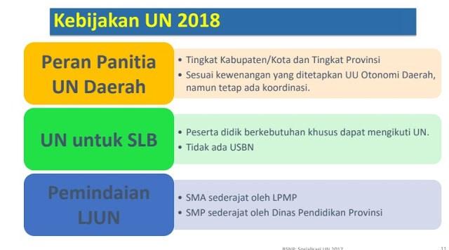 kebijakan UN dan USBN 2018-1