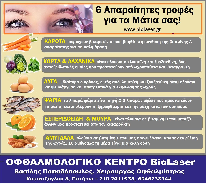 2832ed6e3b38 Δείτε στον πίνακα 6 απαραίτητες τροφές για την υγεία των ματιών μας και όχι  μόνο. Μπορείτε