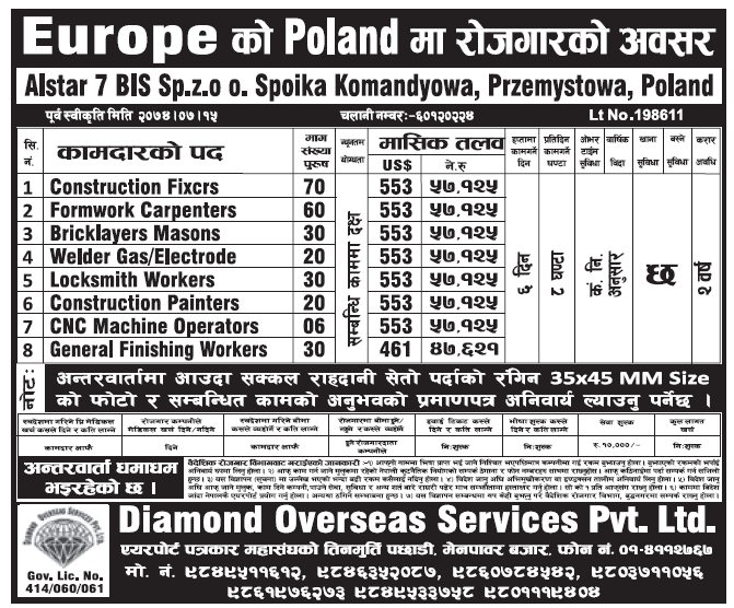Jobs in Europe Poland for Nepali, Salary Rs 57,125