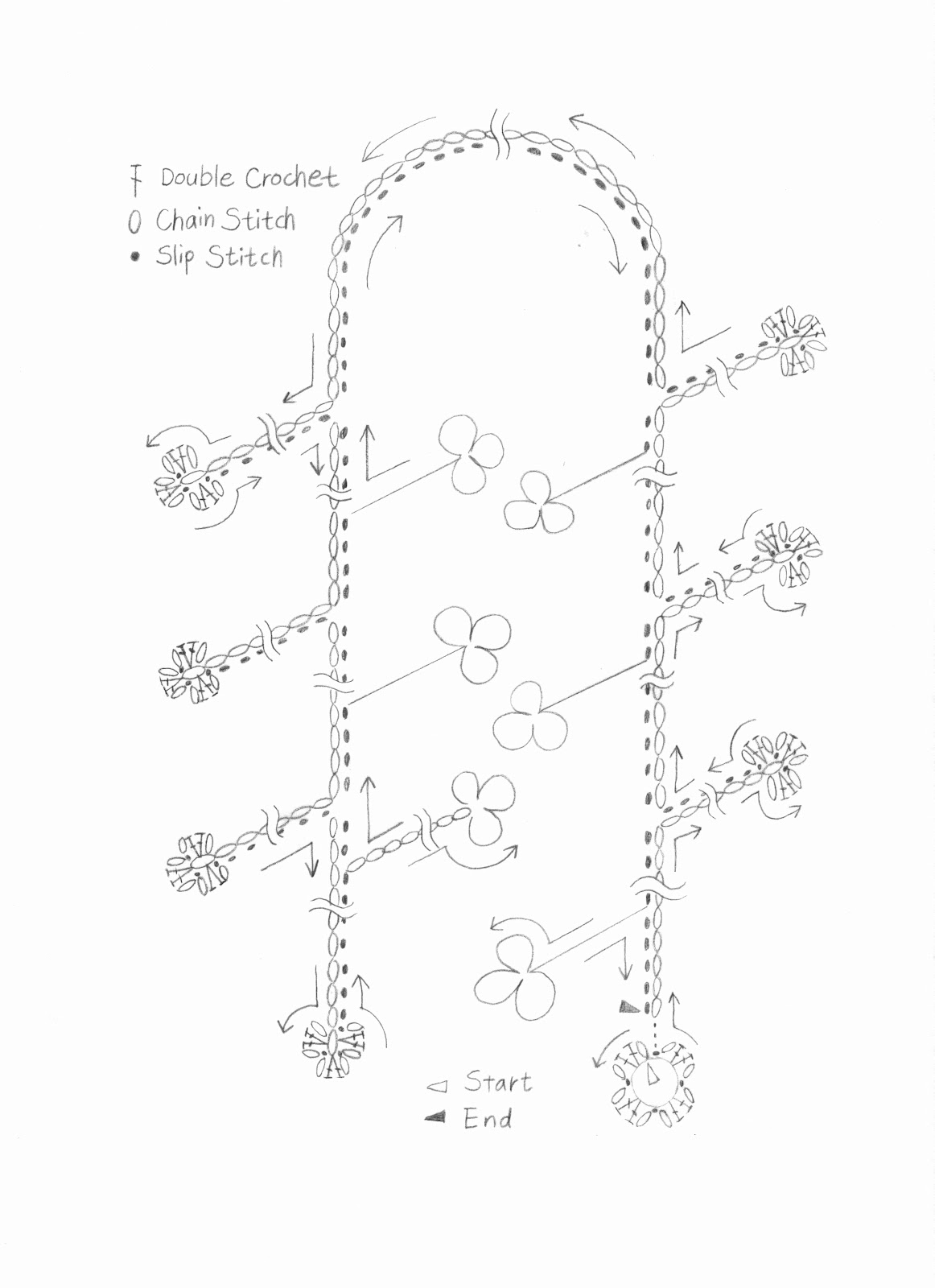 Harujion Design: Crochet Shamrock Necklace Tutorial
