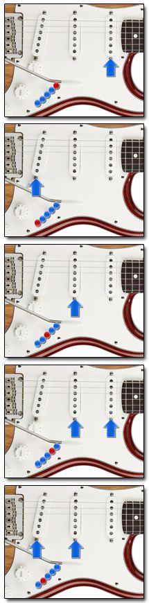 Cómo Usar el Selector de Pastillas de una Guitarra Stratocaster