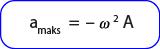 Rumus Percepatan maksimum benda yang bergerak harmonik
