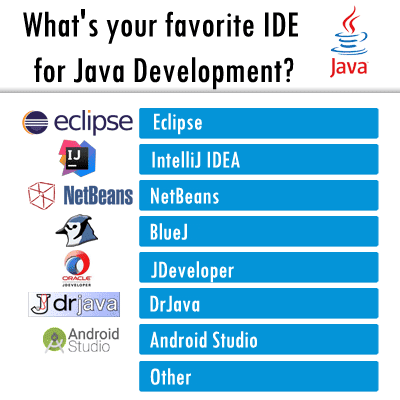 the top 7 free ides for java development amp programming