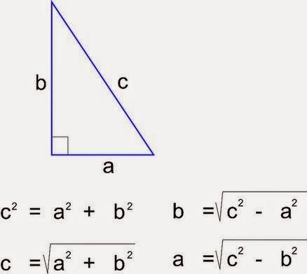Rumus Pythagoras Pada Segitiga Siku Siku
