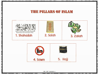 Pillars of Islam Poster