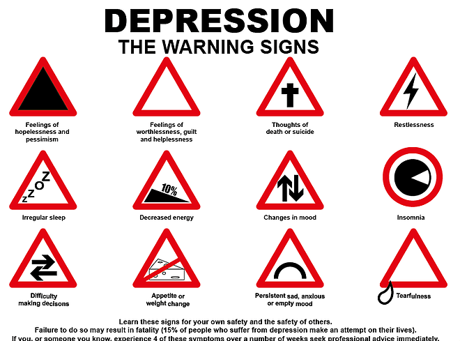 what is severe depression? causes and symptomsusually