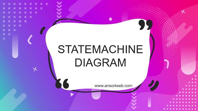 Pengertian Statemachine Diagram : Simbol dan Contohnya