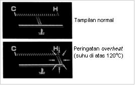 meter temperatur atau pengukur suhu