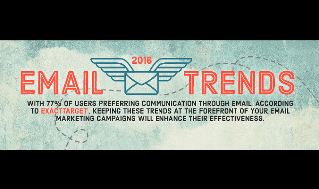 2016 Email Marketing Trends