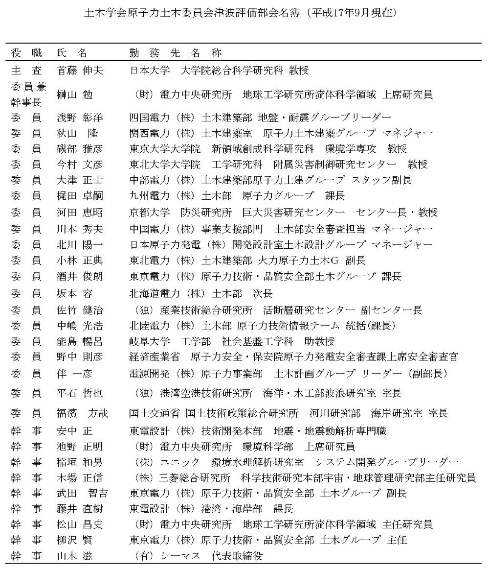 福島原発告訴団
