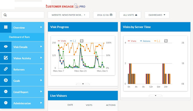 Enterprise web Analytics - CustomerEngagePro Anlytics tool