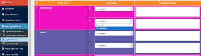 input data prestasi siswa e-rapor