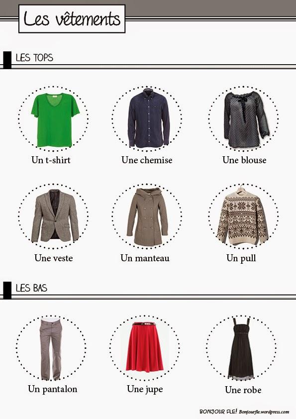 Ubrania - słownictwo 15 - Francuski przy kawie