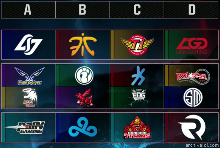 Confira os grupos na tabela do mundial de 2015 de League of Legends. PAIN gaming no grupo A.