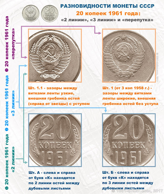 Монеты 1961 года 20 копеек гангут монета рубль