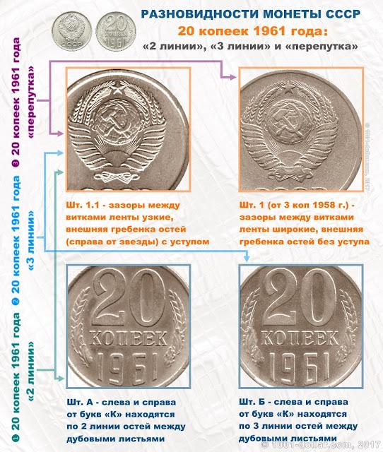 Разновидности монеты 20 копеек 1961 года