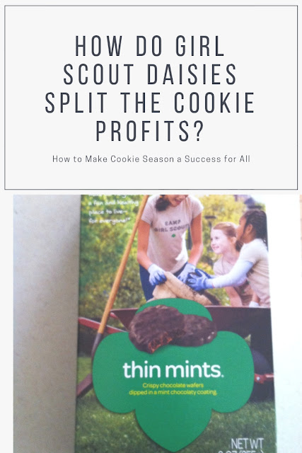 How Do Girl Scout Daisies Split the Cookie Profits?