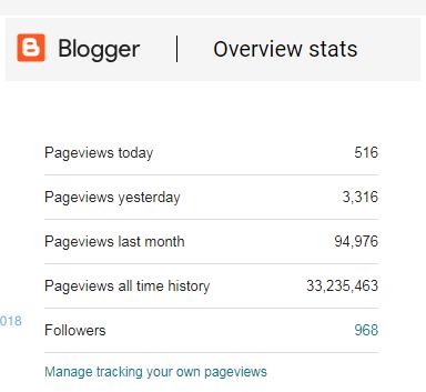 PV Blog Cecah Lebih 33 Juta Dalam Tempoh 7 Tahun Aktif Berblog