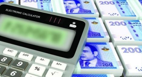 الزيادة في الأجور .. وزارة الداخلية تلزم النقابات بكتم تفاصيل المفاوضات