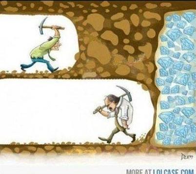 Mudah menyerah dalam mencapai sesuatu