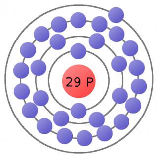 Gambar-Model-Atom-Bohr