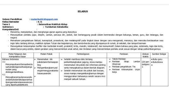 Silabus Kelas 6 Sd Kurikulum 2013 Revisi 2018 Semua Tema Materiku