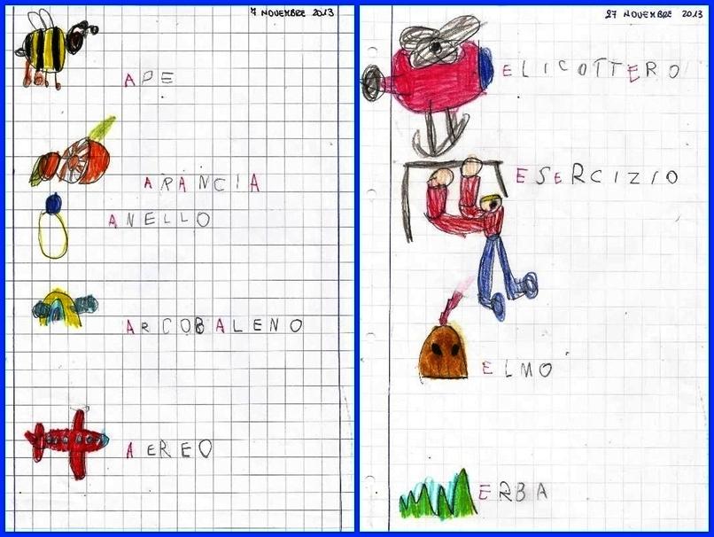 Popolare Studiamando liberamente: Disegni da colorare di parole che  UG99