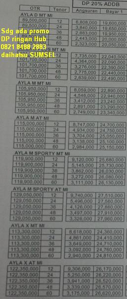kredit daihatsu ayla palembang 2016 paket