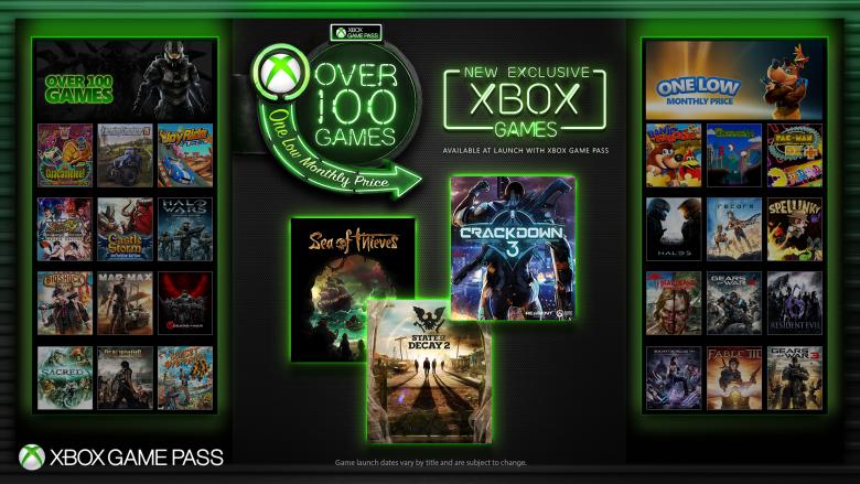 First-party de Xbox llegarán a Game Pass