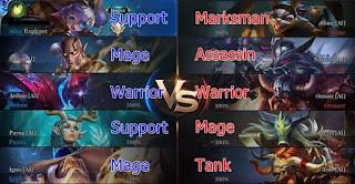 tips menang terus main game arena of valor