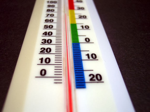 Temperature Conversion Chart: 103 to 103.9