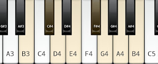 Natural Minor Scale on key B