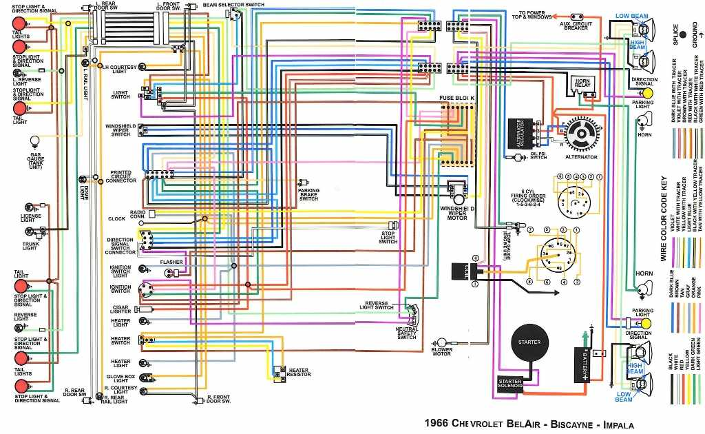 Chevrolet Bel Air, Biscayne and Impala 1966 Complete Electrical Wiring Diagram | All about