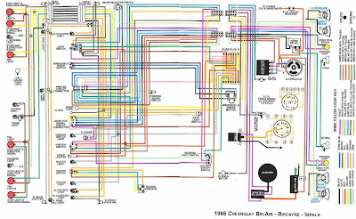 Chevrolet Bel Air, Biscayne and Impala 1966 Complete Electrical Wiring Diagram | All about