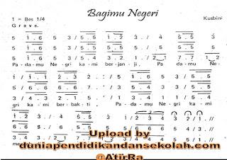 Download Instrumen lagu Bagimu Negeri Tanpa Vokal